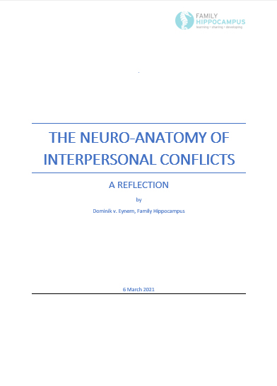 The Neuro-Anatomy of Interpersonal Confl